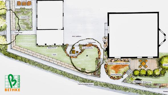 Gartenentwurf und Gartenplanung